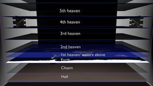 Square Earth Codmology - ten heavens 4