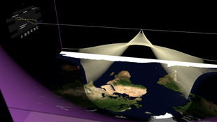 square earth cosmology - western portal system