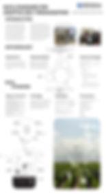 Adaptive_Self_Org_OTAI2019_poster.jpg
