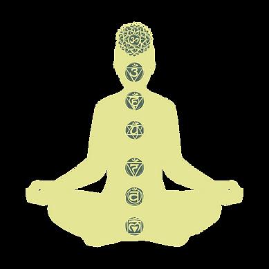 Mindfullness.png