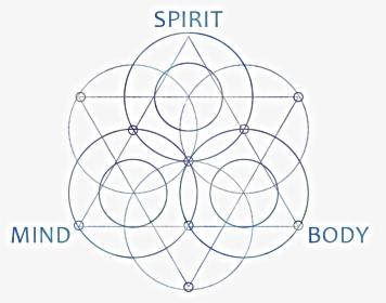 545-5456331_your-holistic-self-mind-body