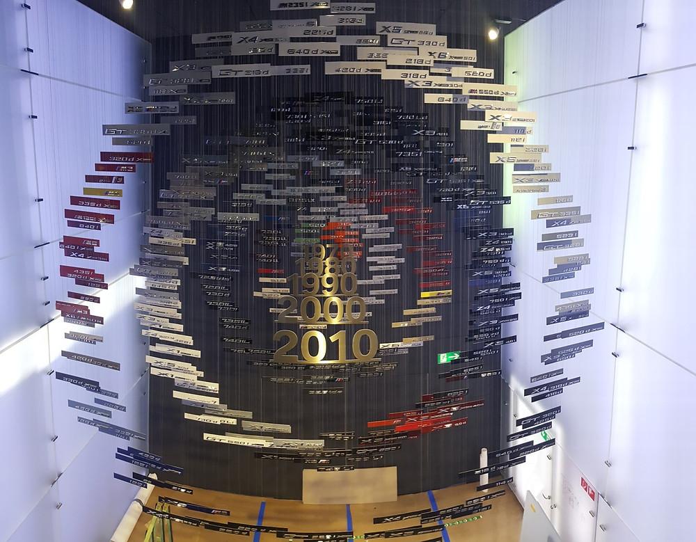 מוזיאון BMW ב.מ.וו בעיר מינכן בגמניה