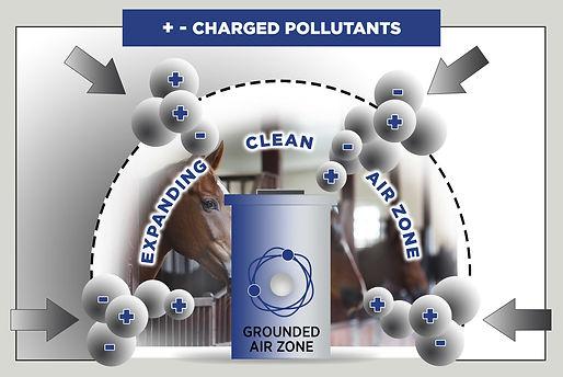 cleanairzone_1_orig.jpg