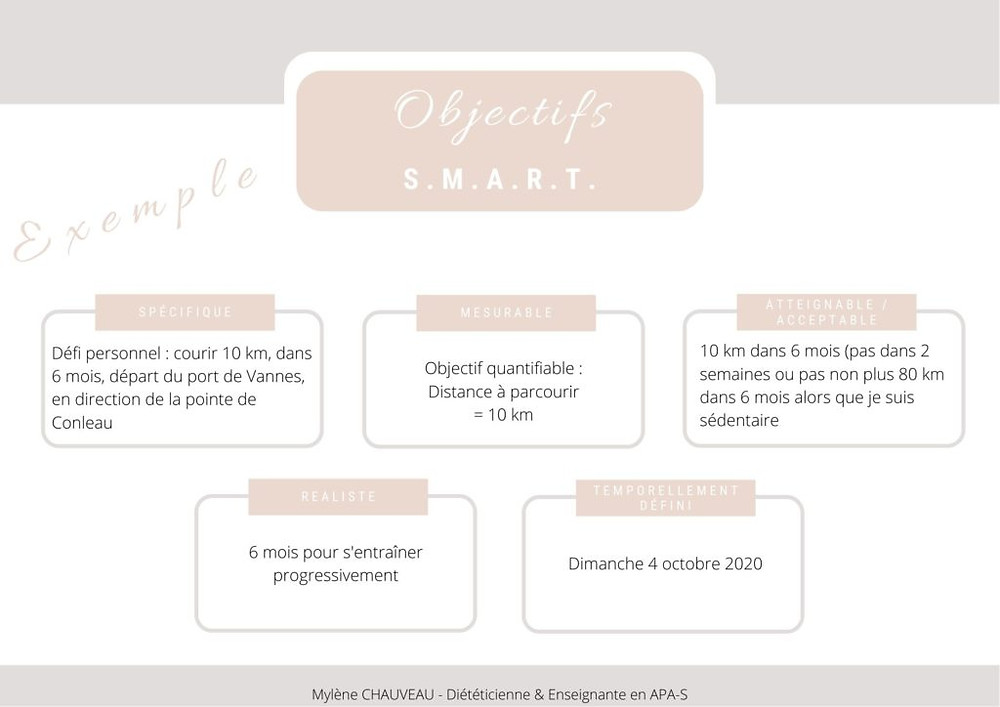 mylene-chauveau-dieteticienne-enseignante-activite-physique-adaptee-sante-morbihan-vannes-domicile-objectifs-smart-outils