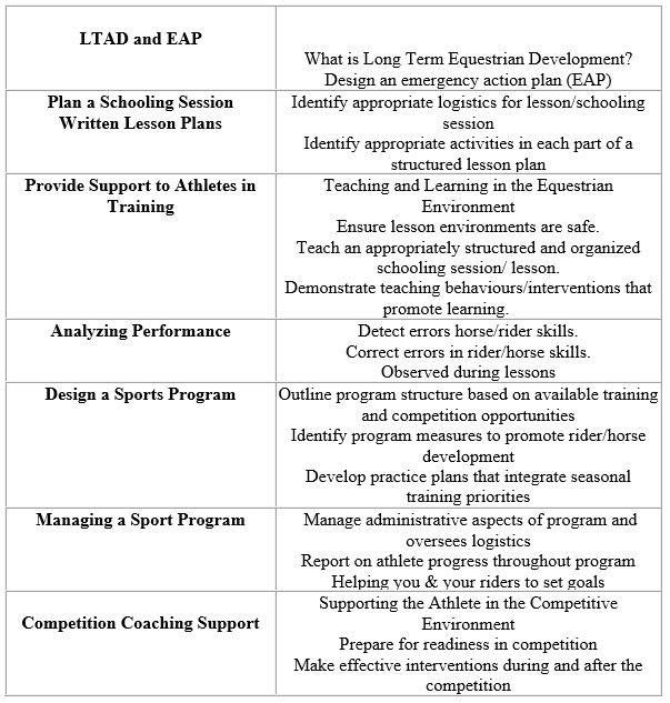 Coaching Topics.JPG
