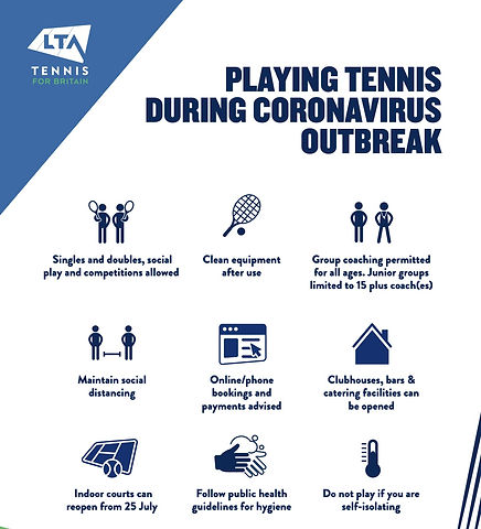 venue-poster---playing-tennis-during-cor