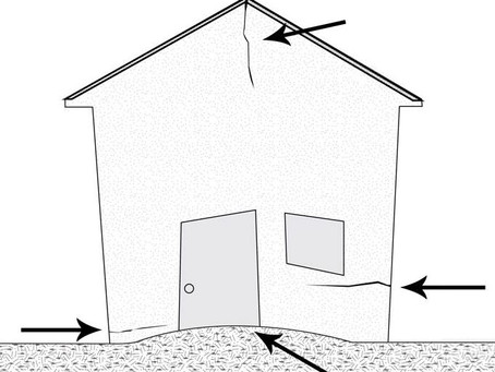 Draining a Home - How to Spot Drainage Issues that May Affect Foundations