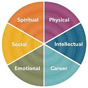 Balanced Life Pie Diagram
