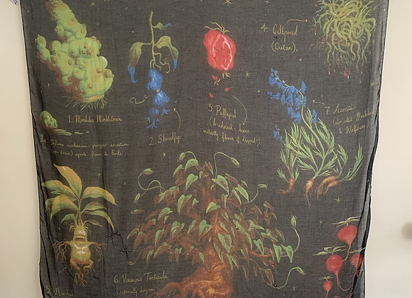 Herbology Wall Tapestry - Lootcrate Exclusive