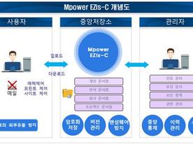 [2020 상반기 인기상품]브랜드우수-모코엠시스/문서중앙화/엠파워 이지스씨