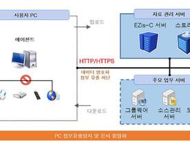 전자신문 [2016 인기상품]품질 우수-모코엠시스 `엠파워 EZis-C`