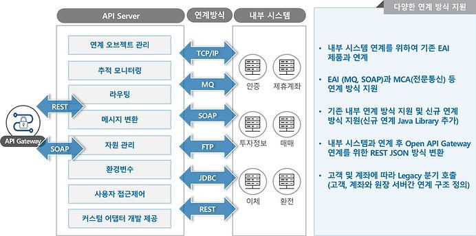 API Server002.jpg