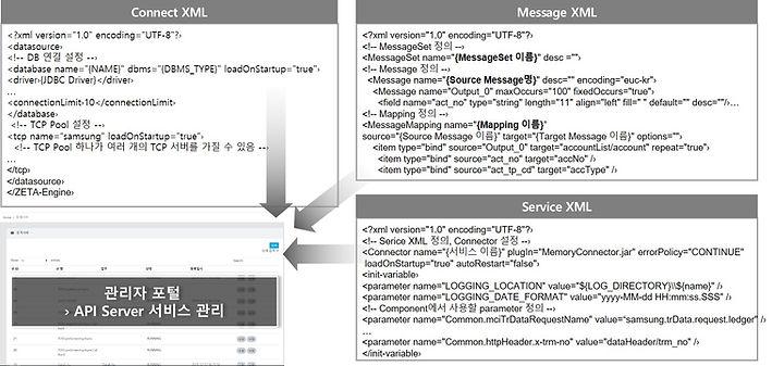 API Server003.jpg