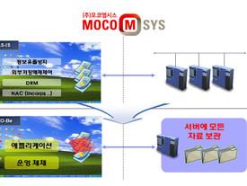 문서중앙화솔루션인 MPower EZis-C가 전자신문 2015년 하반기 브랜드 우수상품으로 선정되었습니다.