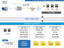 엠파워 이지스씨, 전자신문 2020년 하반기 인기상품 수상