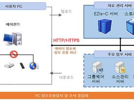 [2017 인기상품]품질 우수-모코엠시스 '엠파워 EZis-C'