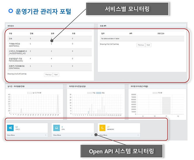 API-Portal005.jpg