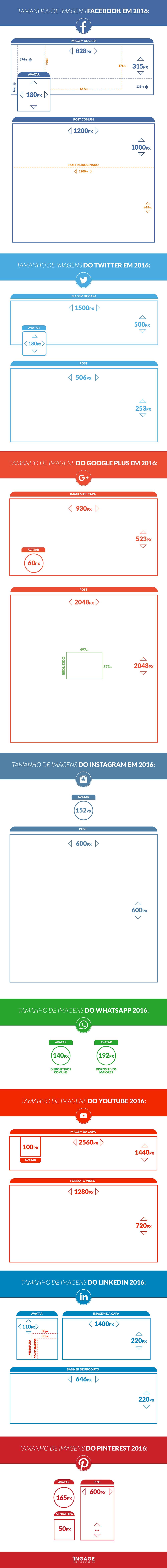 Tamanhos de Imagens de Todas as Redes Sociais 2016: Capa, Perfil, Avatar