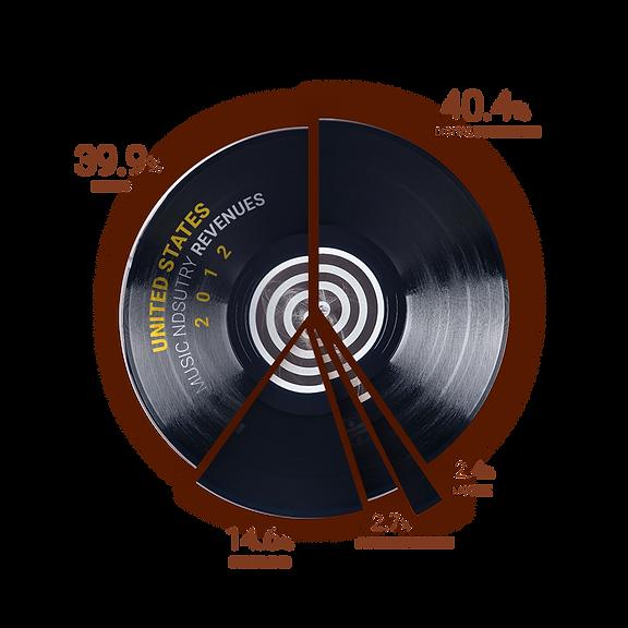 Disc-Chart.png