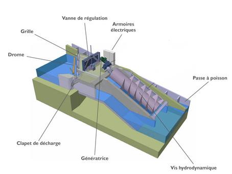 Société - Des microturbines sur la Gère pour produire de l'électricité