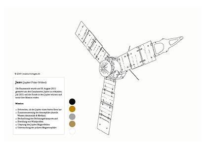 Juno_spacecraft_factbox-01.jpg