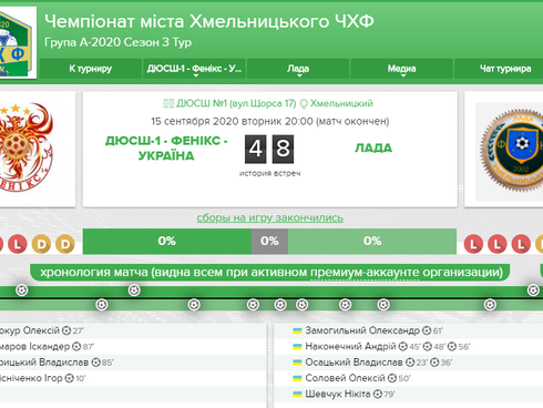 "ФУТБОЛ. ЧХФ. ""ДЮСШ №1-Фенікс-Україна"" - ""Лада"" - 4:8. ВІДЕО"