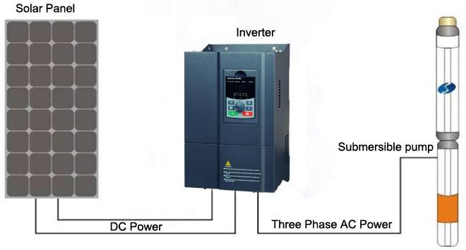solar-pump-inverter-system.jpg