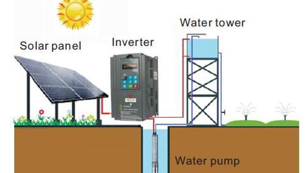 1 HP Solar AC Pump
