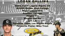 Millers Add Catcher Logan Gallina to the 2021 Roster