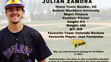 Millers sign pitcher Julian Zamora for the 2021 Season