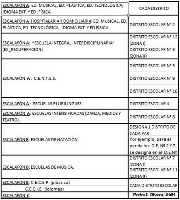 Designaciones Curriculares.jpg