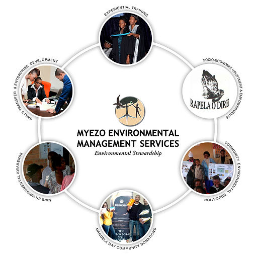 Myezo Growth and Development Institue
