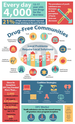dfc_infographic