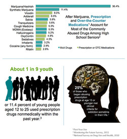 infographic-rx-drugs