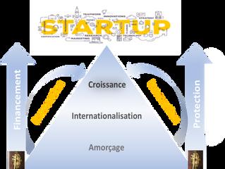 Startups : les 2 sésames de votre déploiement