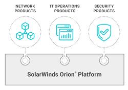 swi-orion-platform-solution
