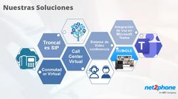 Imagen para pagina web Net2phone