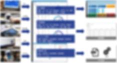 systemmap01.jpg