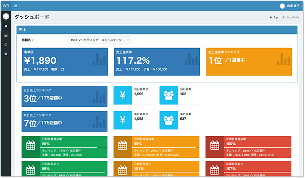 dashboard01.png