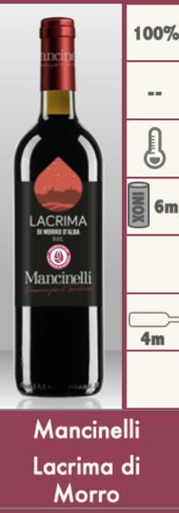 Mancinelli Lacrima