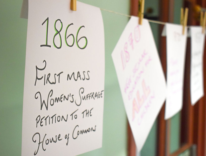 what is feminism timeline feminist history