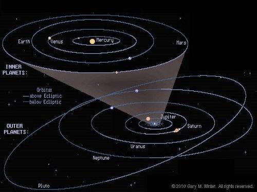 solar_system_distances.jpg