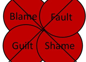 The Blame Game – Don't Fall into the Abyss of Constant Blame