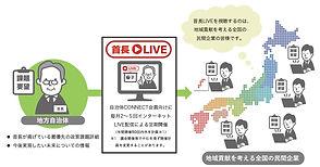 首長LIVE写真2.jpg