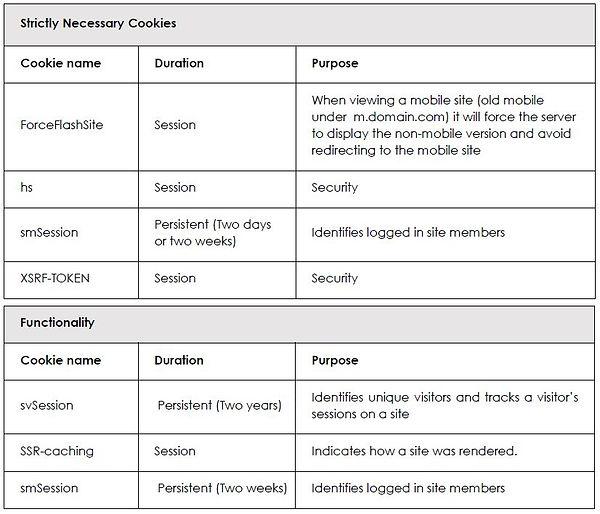 Cookies Policy Table 1.JPG