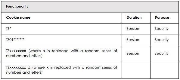 Cookies Policy Table 2.JPG