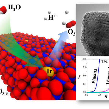 Solar Fuels group breakthrough with water oxidation catalyst