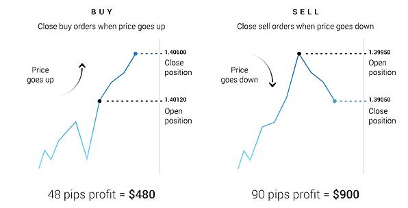 buy_sell_pic_en.png