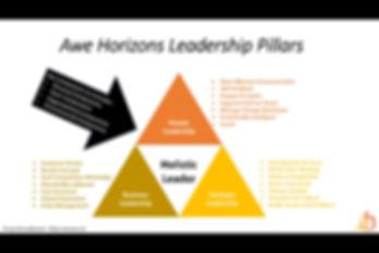 Leadership Framework.jpg