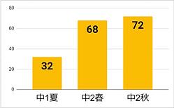 津貫グラフ.PNG